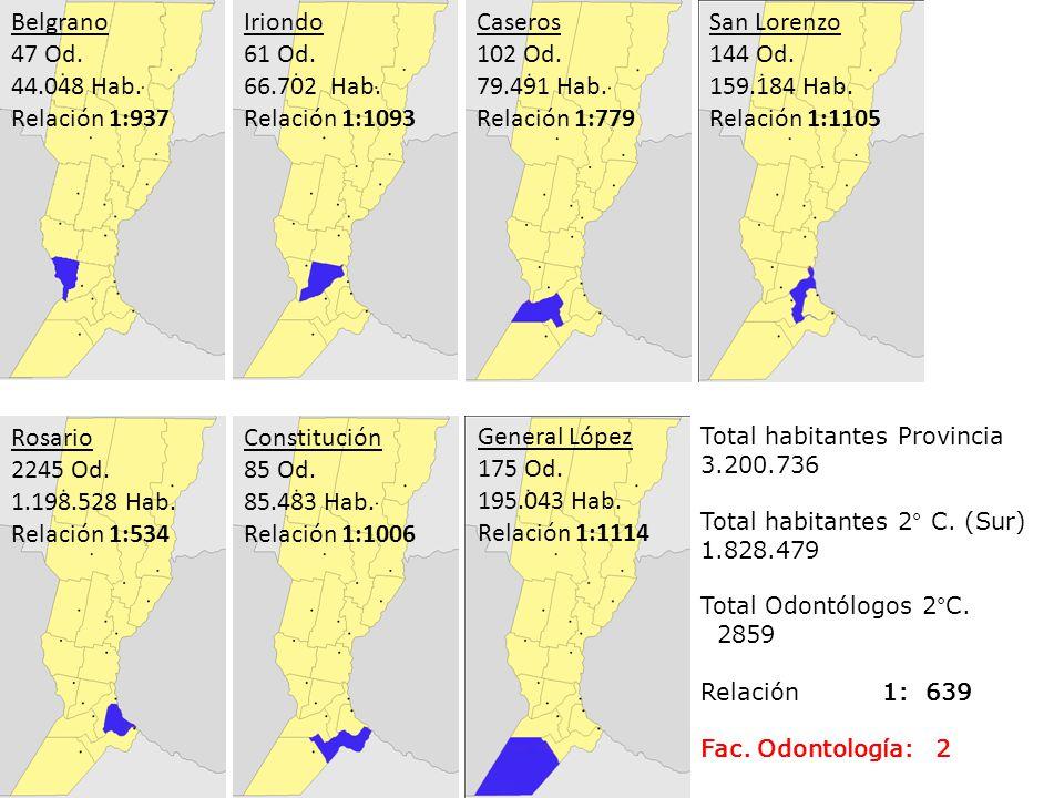 Belgrano 47 Od. 44.048 Hab. Relación 1:937 Iriondo 61 Od. 66.702 Hab. Relación 1:1093 Caseros 102 Od. 79.491 Hab. Relación 1:779 San Lorenzo 144 Od. 1