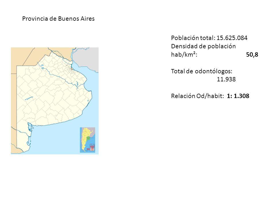 Provincia de Buenos Aires Población total: 15.625.084 Densidad de población hab/km²: 50,8 Total de odontólogos: 11.938 Relación Od/habit: 1: 1.308