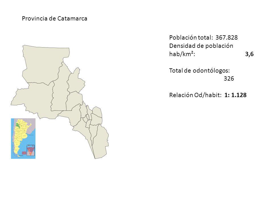 Provincia de Catamarca Población total: 367.828 Densidad de población hab/km²: 3,6 Total de odontólogos: 326 Relación Od/habit: 1: 1.128