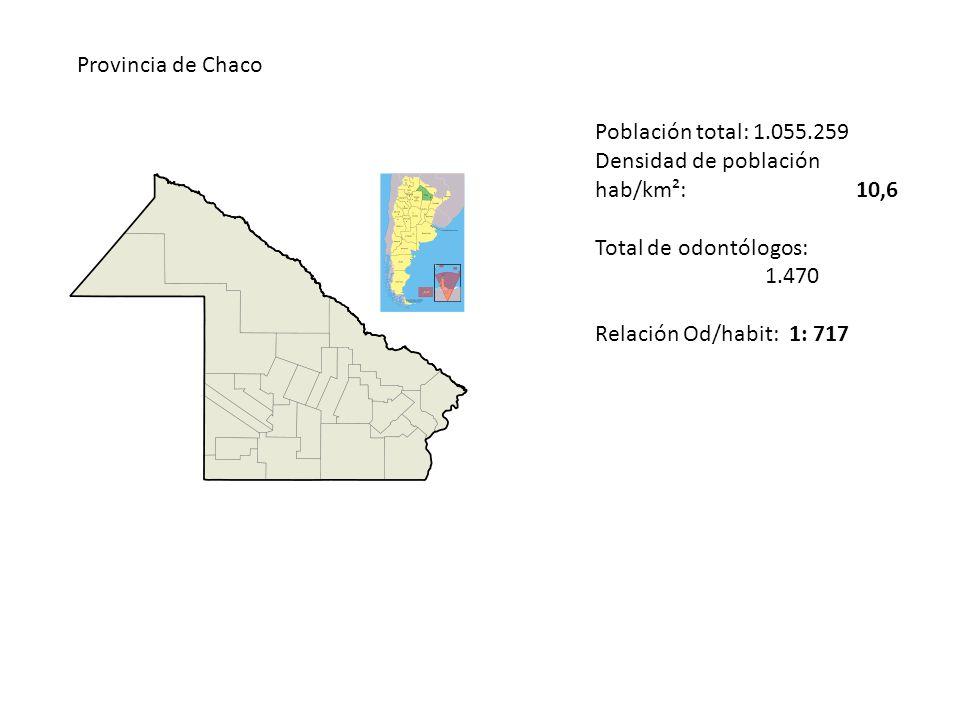Provincia de Chaco Población total: 1.055.259 Densidad de población hab/km²: 10,6 Total de odontólogos: 1.470 Relación Od/habit: 1: 717