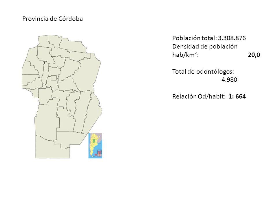 Provincia de Córdoba Población total: 3.308.876 Densidad de población hab/km²: 20,0 Total de odontólogos: 4.980 Relación Od/habit: 1: 664