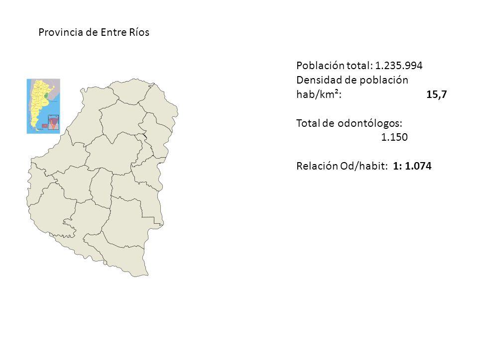 Provincia de Entre Ríos Población total: 1.235.994 Densidad de población hab/km²: 15,7 Total de odontólogos: 1.150 Relación Od/habit: 1: 1.074