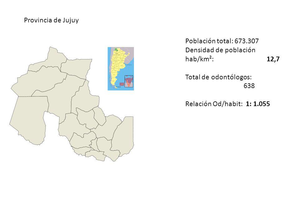 Provincia de Jujuy Población total: 673.307 Densidad de población hab/km²: 12,7 Total de odontólogos: 638 Relación Od/habit: 1: 1.055
