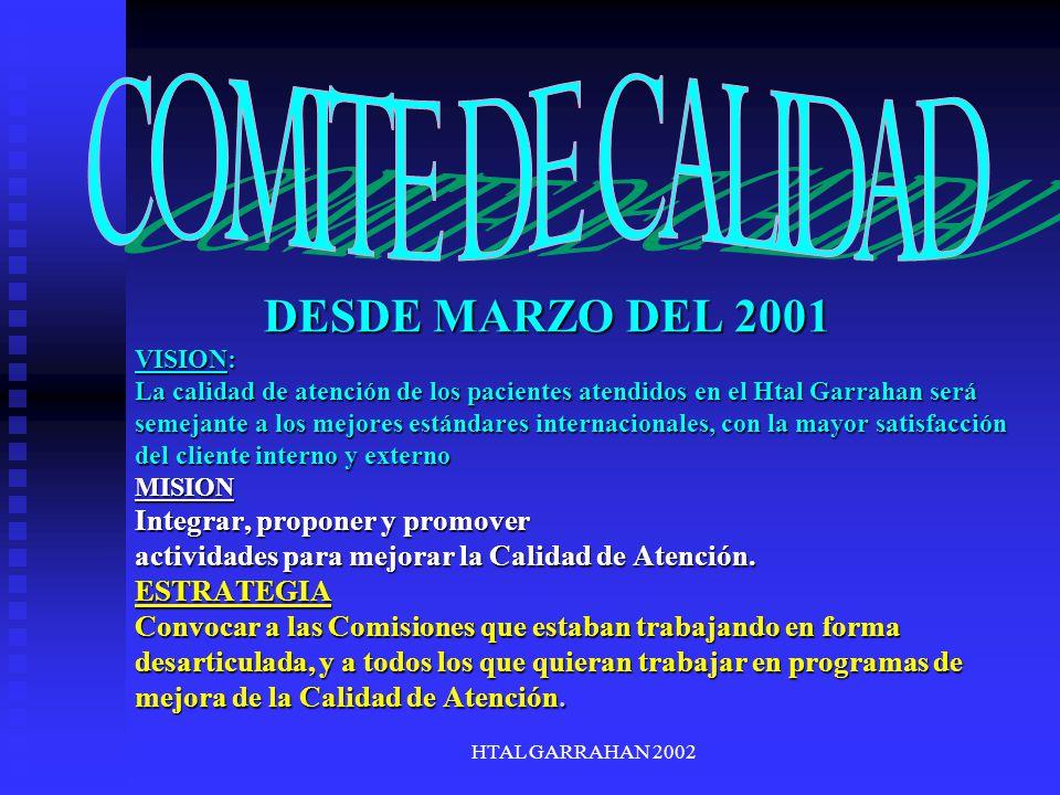 HTAL GARRAHAN 2002 Dras. Josefa Rodríguez y Graciela Demirdjian Hospital Garrahan Hospital Garrahan