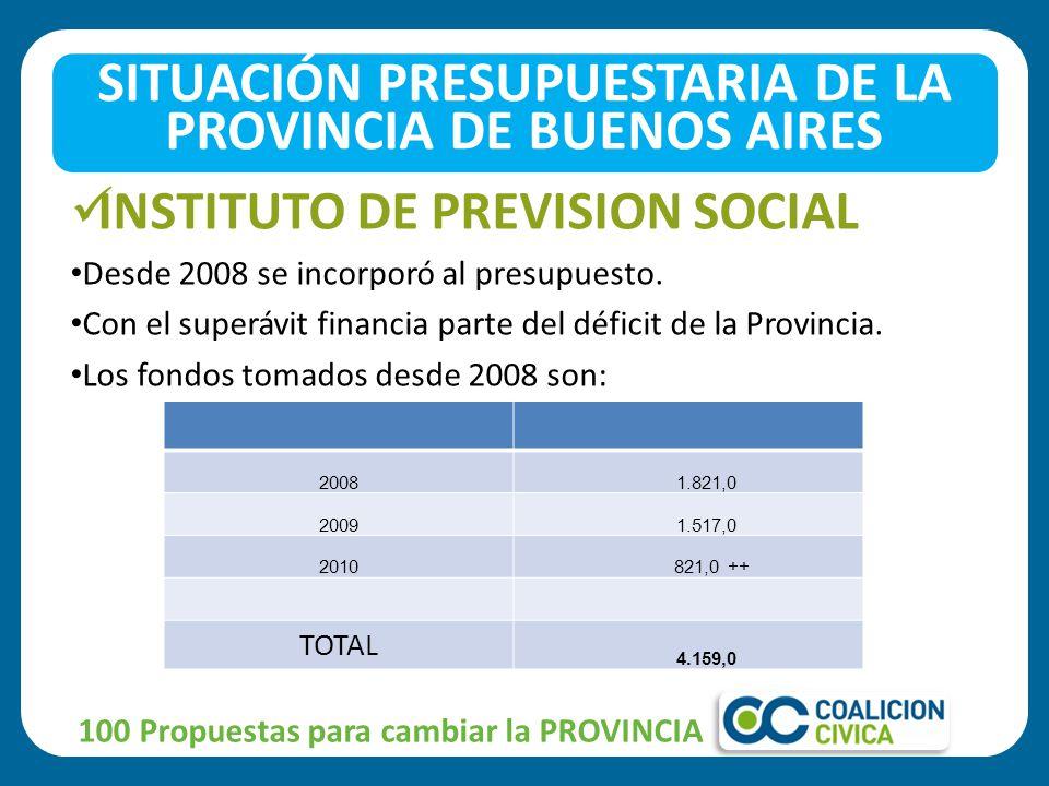 INSTITUTO DE PREVISION SOCIAL Desde 2008 se incorporó al presupuesto.