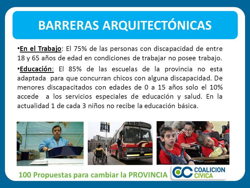 BARRERAS ARQUITECTÓNICAS 100 Propuestas para cambiar la PROVINCIA En el Trabajo: El 75% de las personas con discapacidad de entre 18 y 65 años de edad