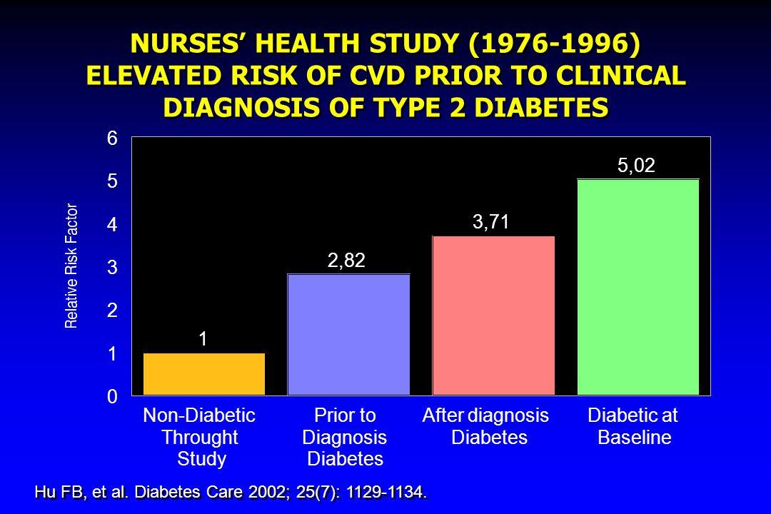 CONCLUSIONES La asociación de diuréticos + bloqueantes beta ha sido consistentemente asociada con alteraciones metabólicas y nuevo comienzo de diabetes.