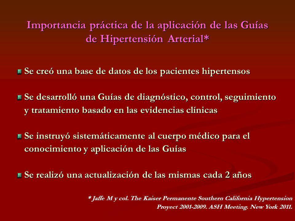Importancia práctica de la aplicación de las Guías de Hipertensión Arterial* Se creó una base de datos de los pacientes hipertensos Se creó una base d