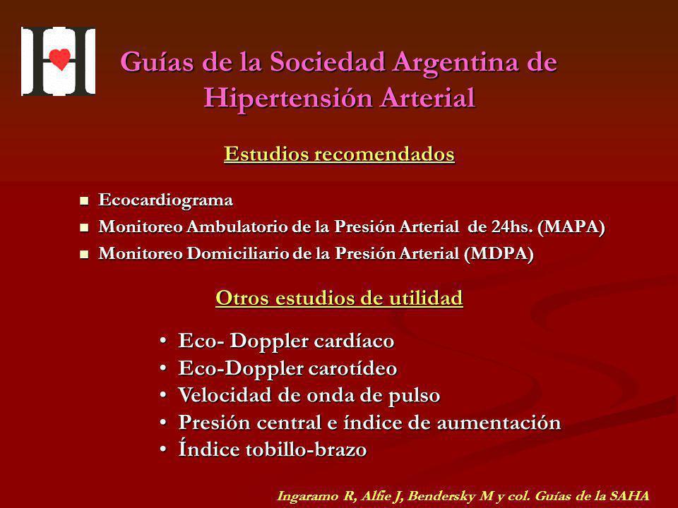 Guías de la Sociedad Argentina de Hipertensión Arterial Ecocardiograma Ecocardiograma Monitoreo Ambulatorio de la Presión Arterial de 24hs. (MAPA) Mon