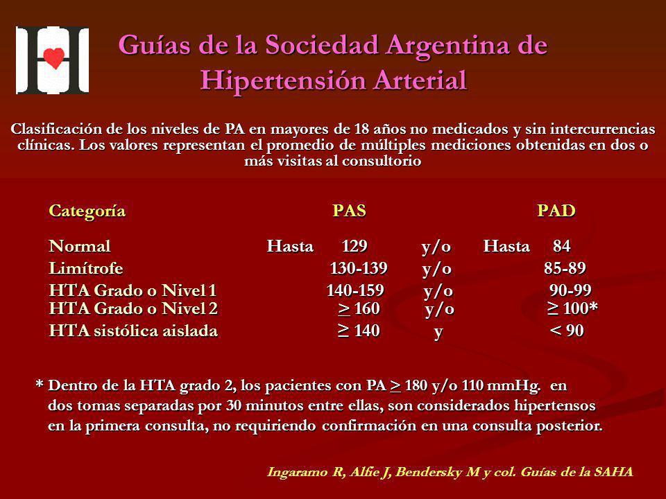 Guías de la Sociedad Argentina de Hipertensión Arterial Categoría PAS PAD Normal Hasta 129 y/o Hasta 84 Limítrofe 130-139 y/o 85-89 HTA Grado o Nivel