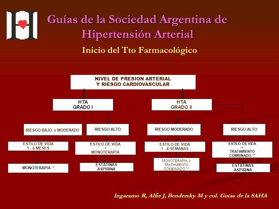 Guías de la Sociedad Argentina de Hipertensión Arterial HTA GRADO II ESTATINAS ASPIRINA ESTILO DE VIDA 1 - 4 SEMANAS HTA GRADO I RIESGO ALTO RIESGO BA