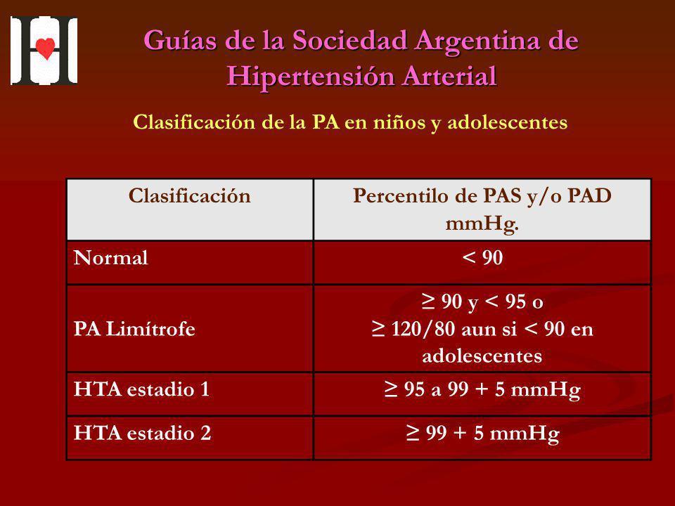 Guías de la Sociedad Argentina de Hipertensión Arterial Clasificación de la PA en niños y adolescentes ClasificaciónPercentilo de PAS y/o PAD mmHg. No