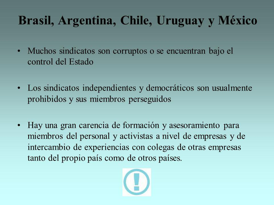 Brasil, Argentina, Chile, Uruguay y México Muchos sindicatos son corruptos o se encuentran bajo el control del Estado Los sindicatos independientes y
