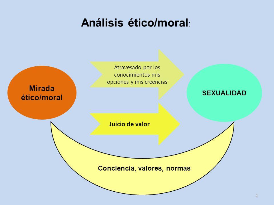 Análisis ético/moral : 4 Mirada ético/moral SEXUALIDAD Atravesado por los conocimientos mis opciones y mis creencias Juicio de valor Conciencia, valores, normas