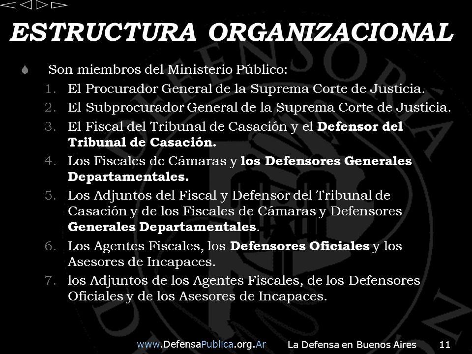 www.DefensaPublica.org.Ar La Defensa en Buenos Aires11 ESTRUCTURA ORGANIZACIONAL Son miembros del Ministerio Público: 1.El Procurador General de la Suprema Corte de Justicia.