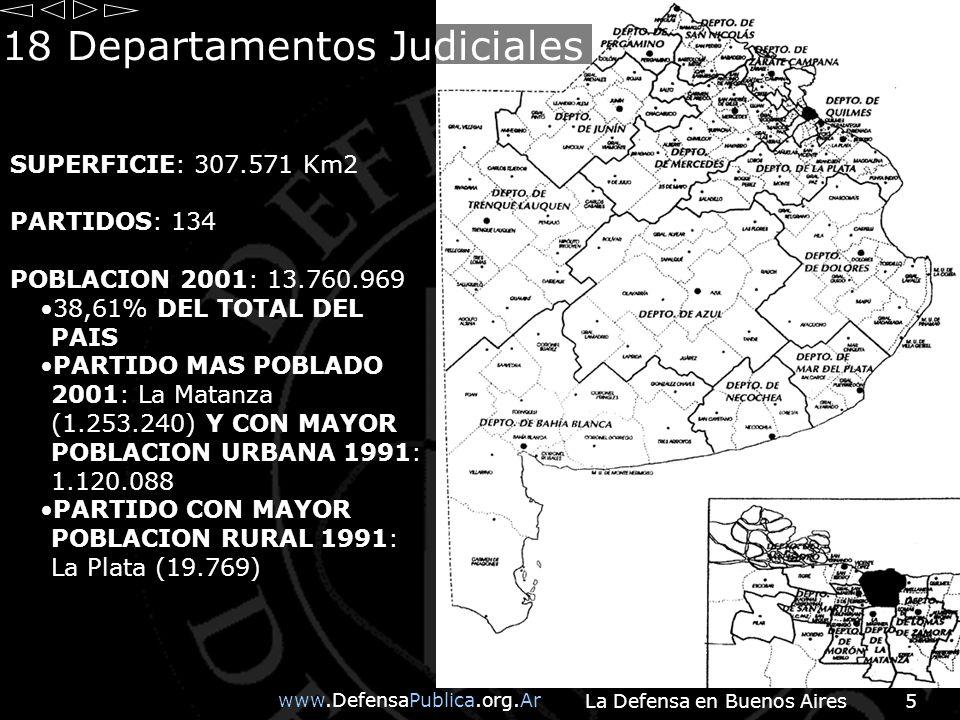 www.DefensaPublica.org.Ar La Defensa en Buenos Aires5 18 Departamentos Judiciales SUPERFICIE: 307.571 Km2 PARTIDOS: 134 POBLACION 2001: 13.760.969 38,61% DEL TOTAL DEL PAIS PARTIDO MAS POBLADO 2001: La Matanza (1.253.240) Y CON MAYOR POBLACION URBANA 1991: 1.120.088 PARTIDO CON MAYOR POBLACION RURAL 1991: La Plata (19.769)