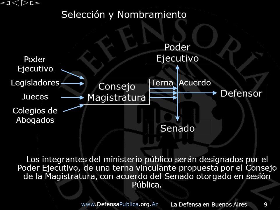 www.DefensaPublica.org.Ar La Defensa en Buenos Aires20 Corresponde al Consejo de Defensores: 1.Proponer las directrices generales para la actuación de todos los integrantes del servicio de defensa pública, de modo de garantizar la efectiva vigencia del derecho de defensa.