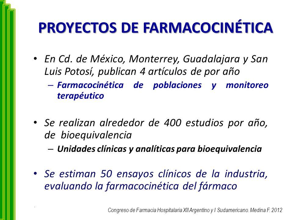 PROYECTOS DE FARMACOCINÉTICA En Cd. de México, Monterrey, Guadalajara y San Luis Potosí, publican 4 artículos de por año – Farmacocinética de poblacio