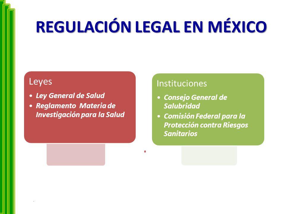REGULACIÓN LEGAL EN MÉXICO. Leyes Ley General de Salud Reglamento Materia de Investigación para la Salud Instituciones Consejo General de Salubridad C