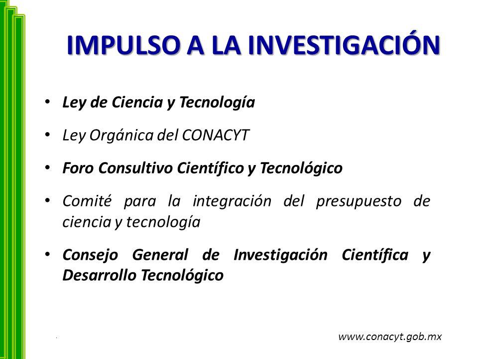 IMPULSO A LA INVESTIGACIÓN Ley de Ciencia y Tecnología Ley Orgánica del CONACYT Foro Consultivo Científico y Tecnológico Comité para la integración de