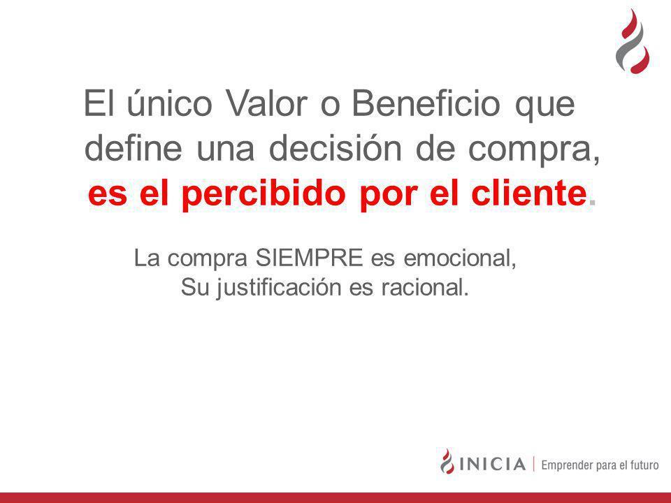 El único Valor o Beneficio que define una decisión de compra, es el percibido por el cliente.
