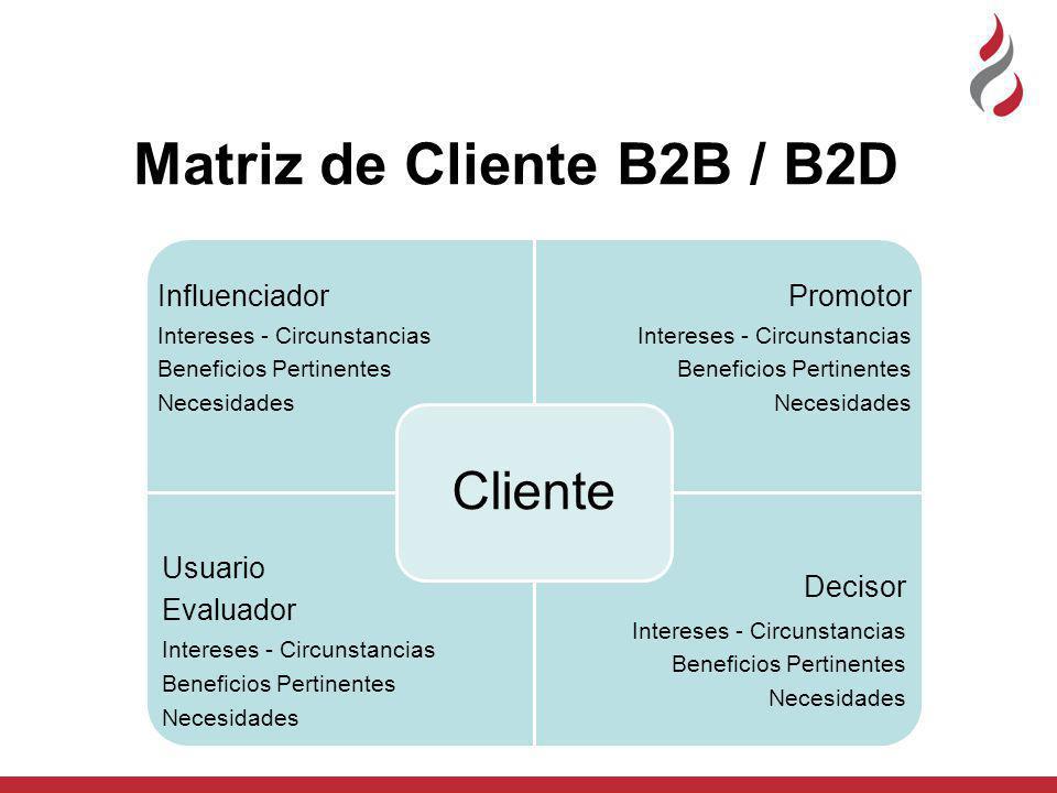 Matriz de Cliente B2B / B2D Influenciador Intereses - Circunstancias Beneficios Pertinentes Necesidades Promotor Intereses - Circunstancias Beneficios Pertinentes Necesidades Usuario Evaluador Intereses - Circunstancias Beneficios Pertinentes Necesidades Decisor Intereses - Circunstancias Beneficios Pertinentes Necesidades Cliente