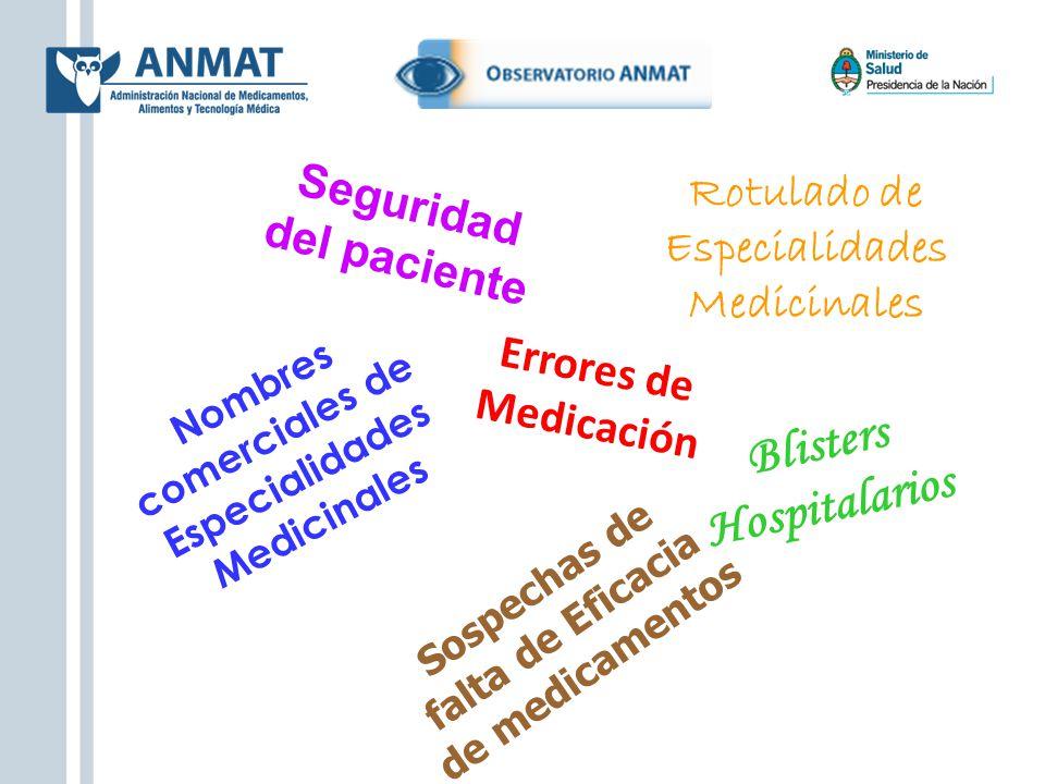 Seguridad del paciente Errores de Medicación Rotulado de Especialidades Medicinales Nombres comerciales de Especialidades Medicinales Blisters Hospita