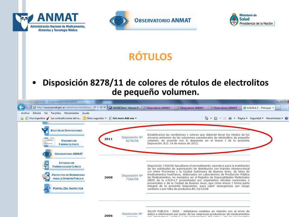 RÓTULOS Disposición 8278/11 de colores de rótulos de electrolitos de pequeño volumen.