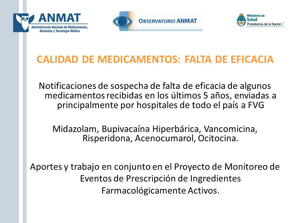 CALIDAD DE MEDICAMENTOS: FALTA DE EFICACIA Notificaciones de sospecha de falta de eficacia de algunos medicamentos recibidas en los últimos 5 años, en