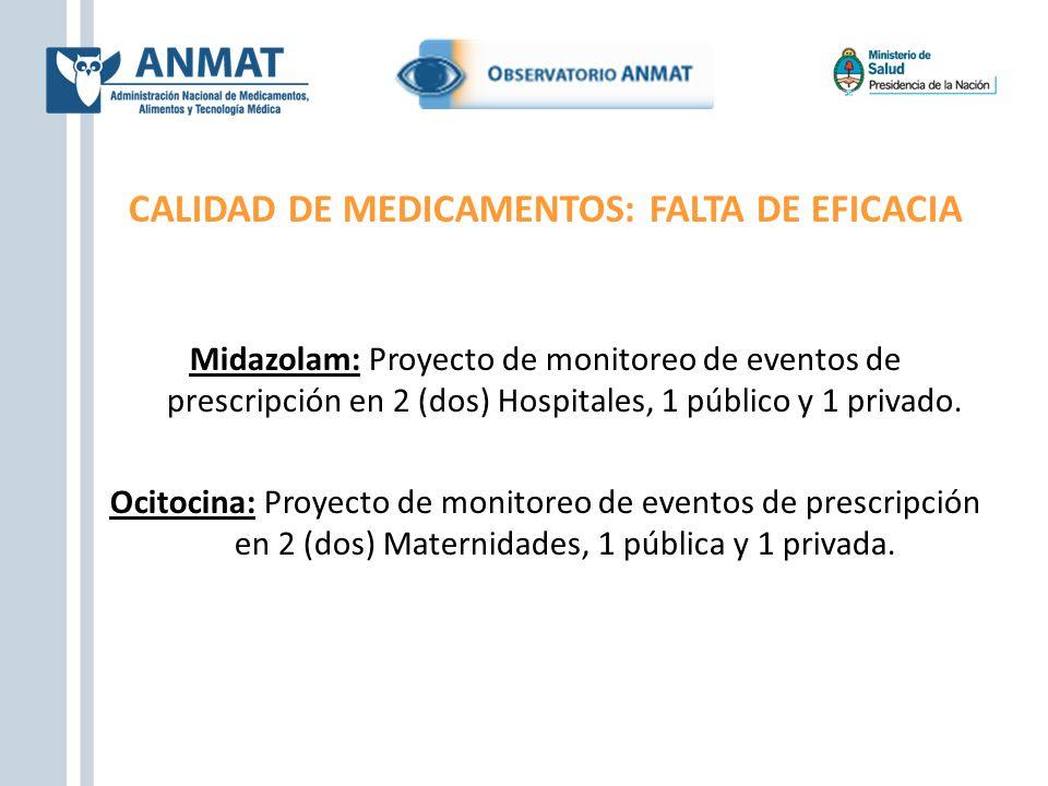 CALIDAD DE MEDICAMENTOS: FALTA DE EFICACIA Midazolam: Proyecto de monitoreo de eventos de prescripción en 2 (dos) Hospitales, 1 público y 1 privado. O