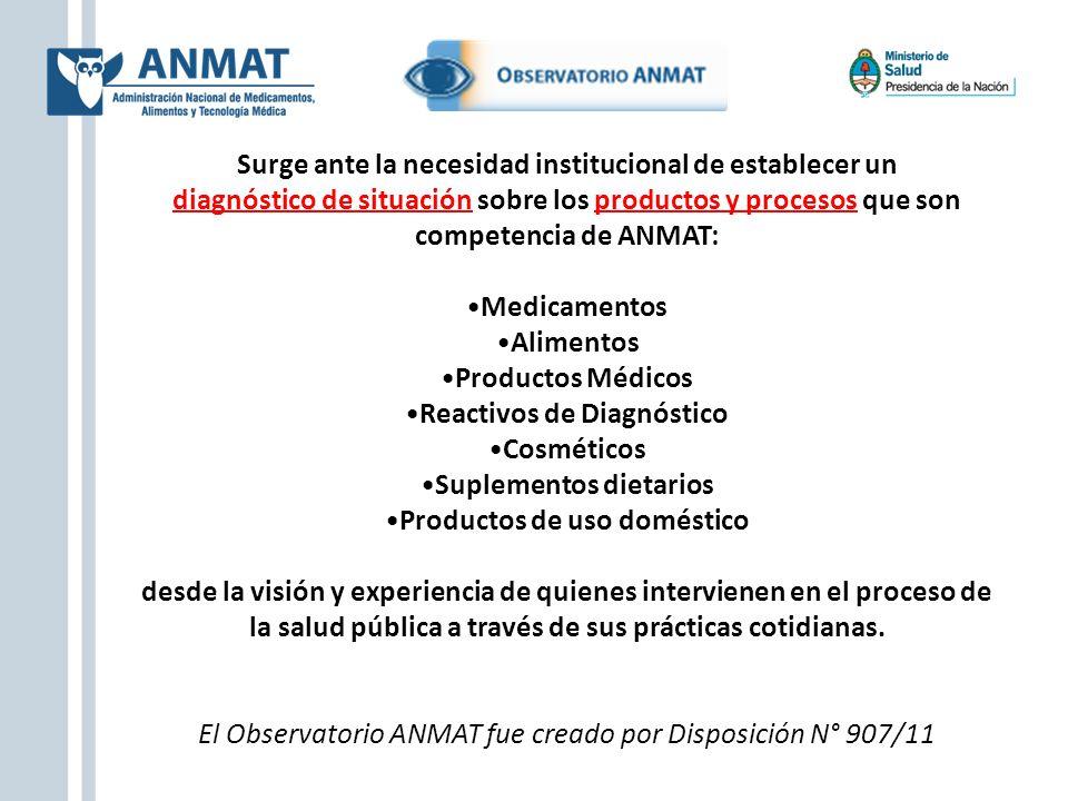 Surge ante la necesidad institucional de establecer un diagnóstico de situación sobre los productos y procesos que son competencia de ANMAT: Medicamen