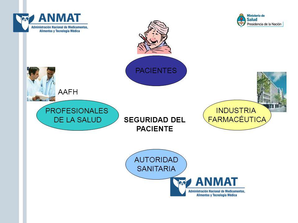 INDUSTRIA FARMACÉUTICA AUTORIDAD SANITARIA PROFESIONALES DE LA SALUD PACIENTES SEGURIDAD DEL PACIENTE AAFH