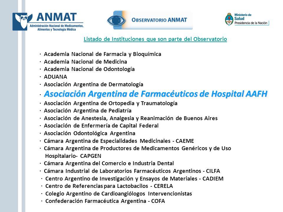 Listado de Instituciones que son parte del Observatorio · Academia Nacional de Farmacia y Bioquímica · Academia Nacional de Medicina · Academia Nacion