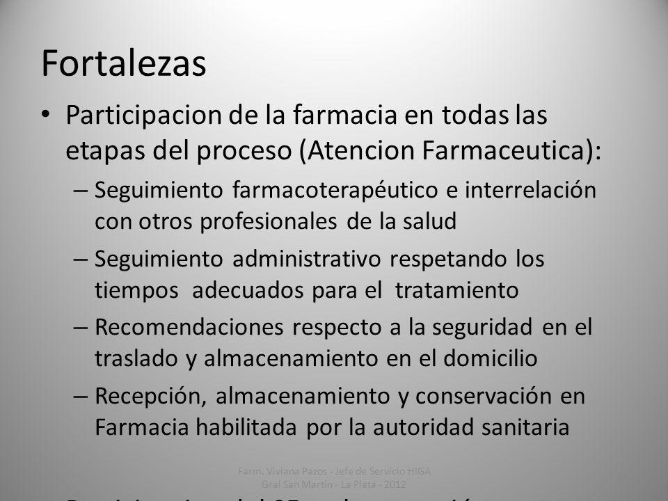 Fortalezas Participacion de la farmacia en todas las etapas del proceso (Atencion Farmaceutica): – Seguimiento farmacoterapéutico e interrelación con