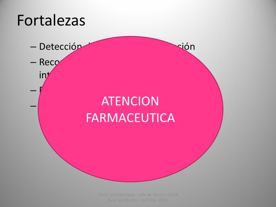 Fortalezas – Detección de errores de medicación – Recomendaciones de administración, interacciones. – Farmacovigilancia. – Trazabilidad ATENCION FARMA