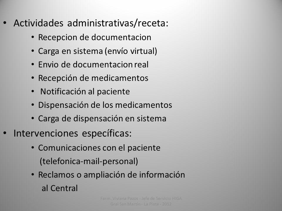 Actividades administrativas/receta: Recepcion de documentacion Carga en sistema (envío virtual) Envio de documentacion real Recepción de medicamentos