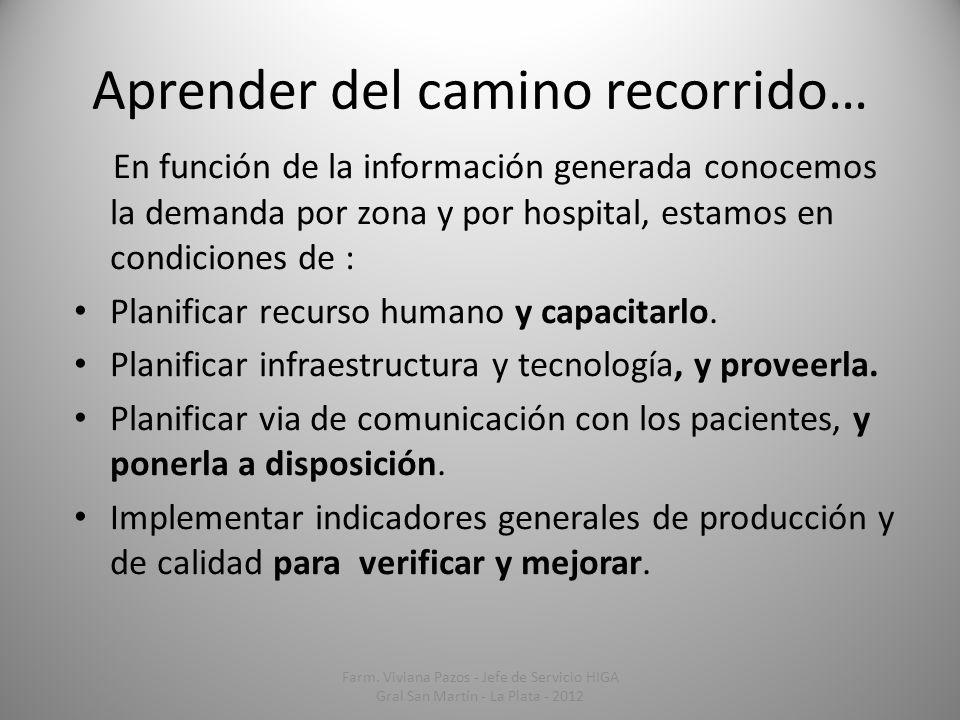 Aprender del camino recorrido… En función de la información generada conocemos la demanda por zona y por hospital, estamos en condiciones de : Planifi