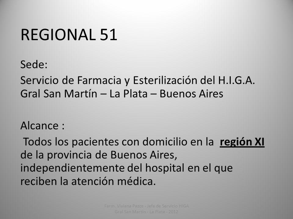 REGIONAL 51 Sede: Servicio de Farmacia y Esterilización del H.I.G.A. Gral San Martín – La Plata – Buenos Aires Alcance : Todos los pacientes con domic