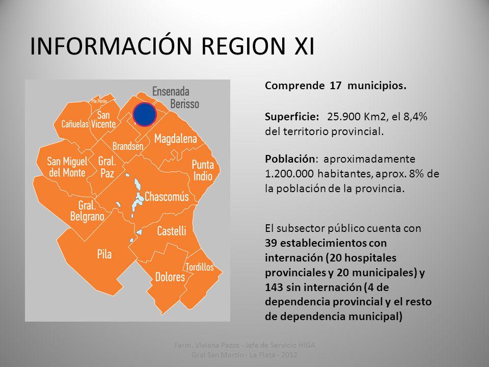 INFORMACIÓN REGION XI Comprende 17 municipios. Superficie: 25.900 Km2, el 8,4% del territorio provincial. Población: aproximadamente 1.200.000 habitan