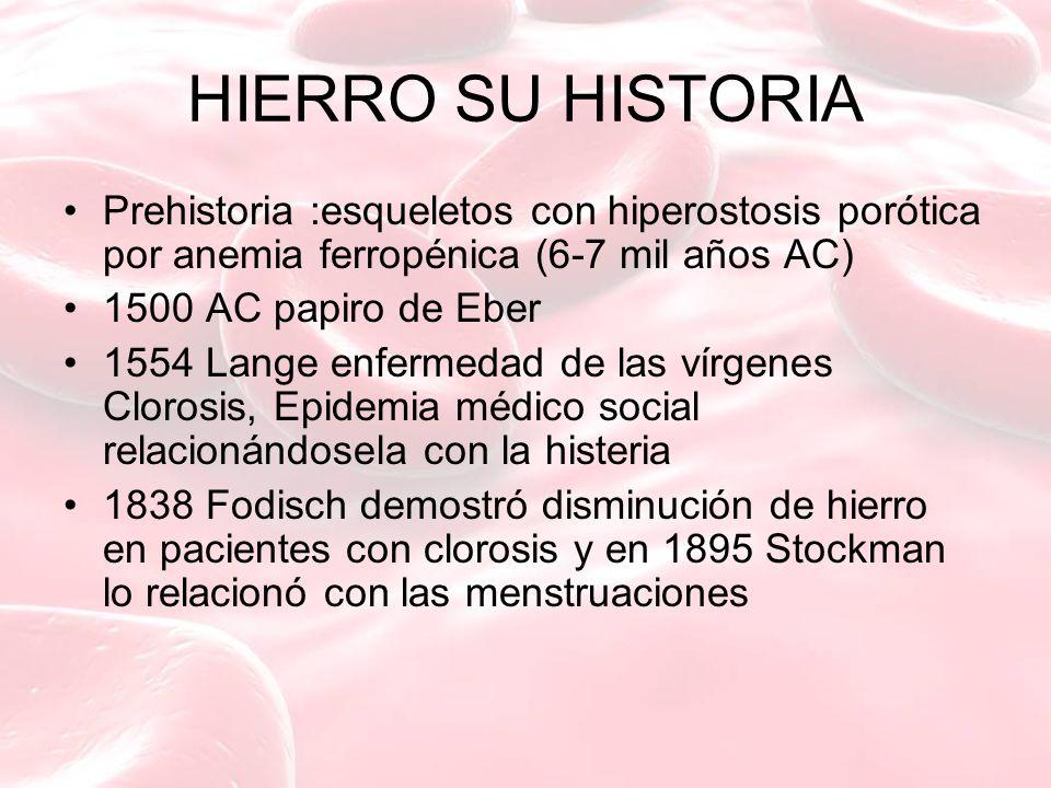 HIERRO SU HISTORIA Prehistoria :esqueletos con hiperostosis porótica por anemia ferropénica (6-7 mil años AC) 1500 AC papiro de Eber 1554 Lange enferm