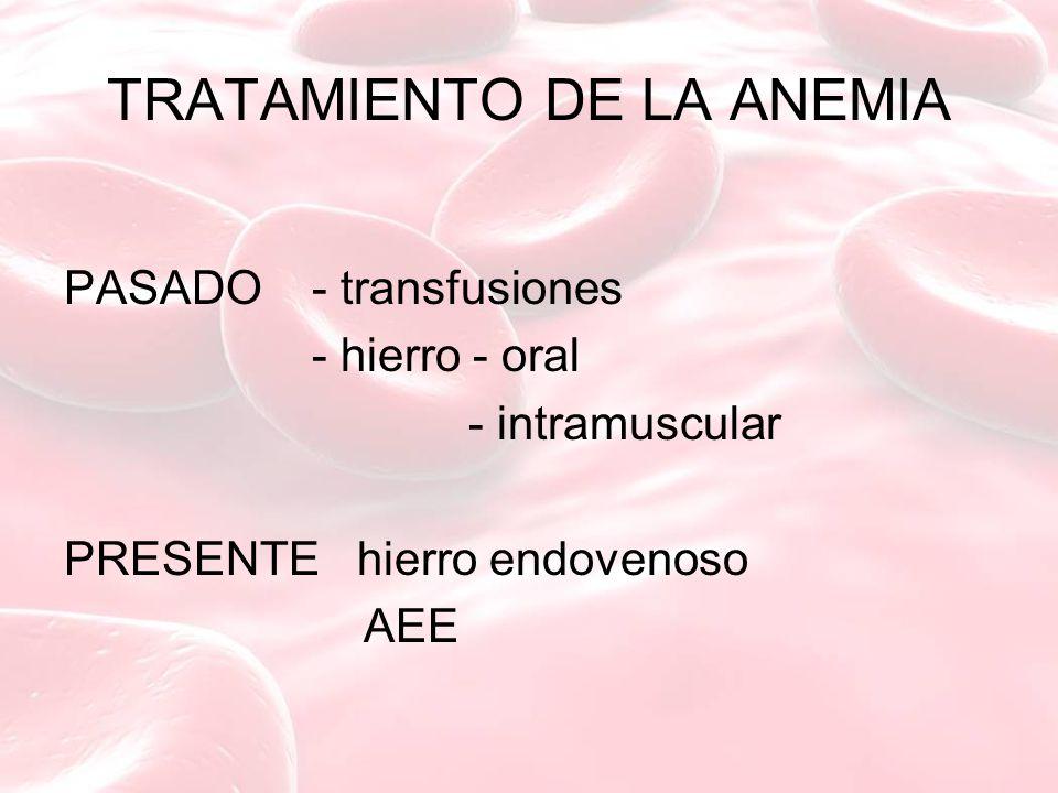 TRATAMIENTO DE LA ANEMIA PASADO - transfusiones - hierro - oral - intramuscular PRESENTE hierro endovenoso AEE