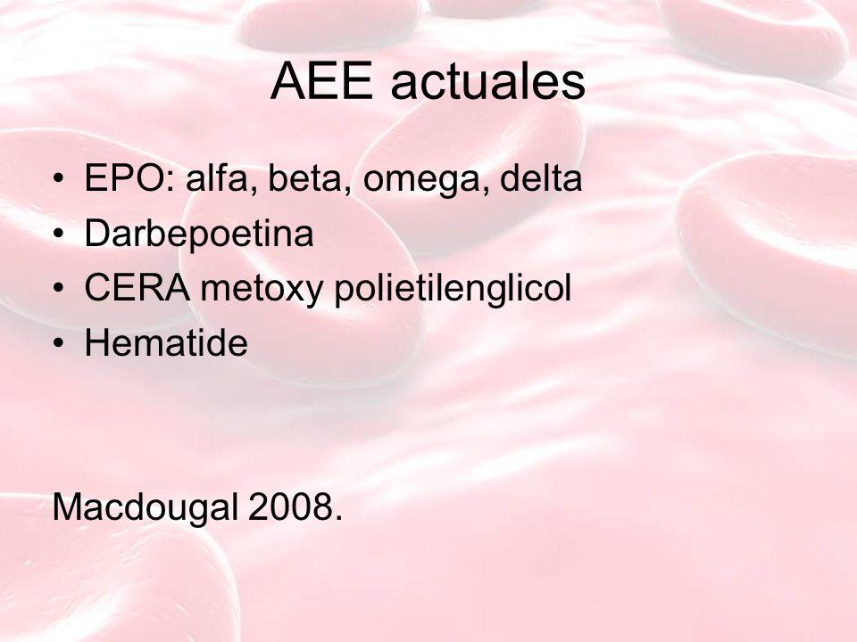 AEE actuales EPO: alfa, beta, omega, delta Darbepoetina CERA metoxy polietilenglicol Hematide Macdougal 2008.