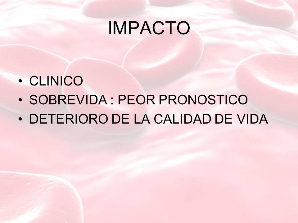 IMPACTO CLINICO SOBREVIDA : PEOR PRONOSTICO DETERIORO DE LA CALIDAD DE VIDA