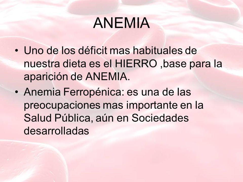 ANEMIA Uno de los déficit mas habituales de nuestra dieta es el HIERRO,base para la aparición de ANEMIA.