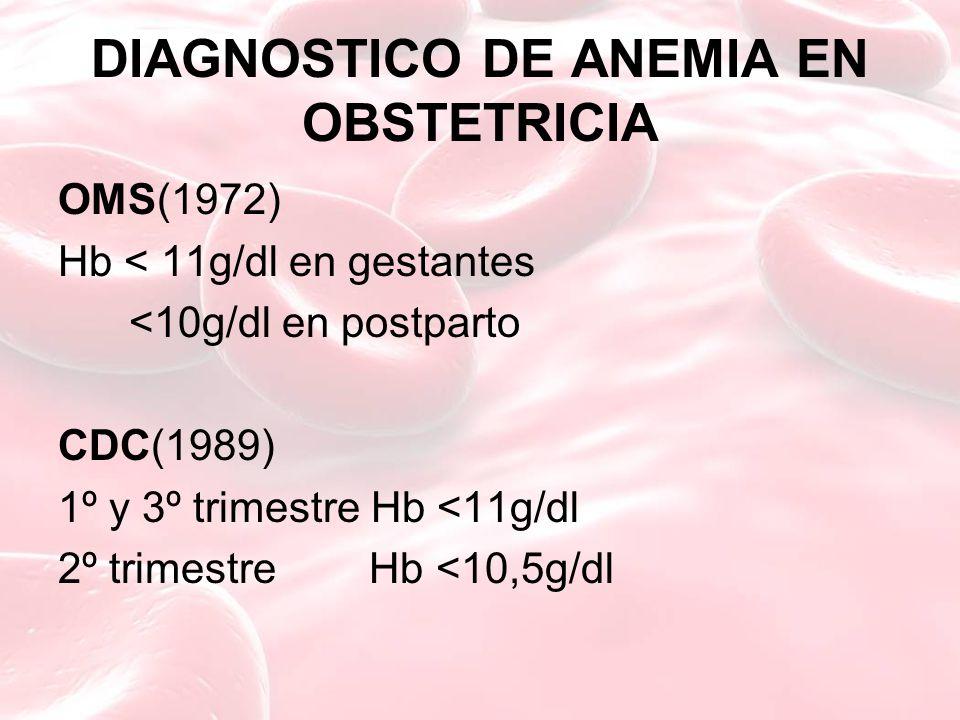 DIAGNOSTICO DE ANEMIA EN OBSTETRICIA OMS(1972) Hb < 11g/dl en gestantes <10g/dl en postparto CDC(1989) 1º y 3º trimestre Hb <11g/dl 2º trimestre Hb <1