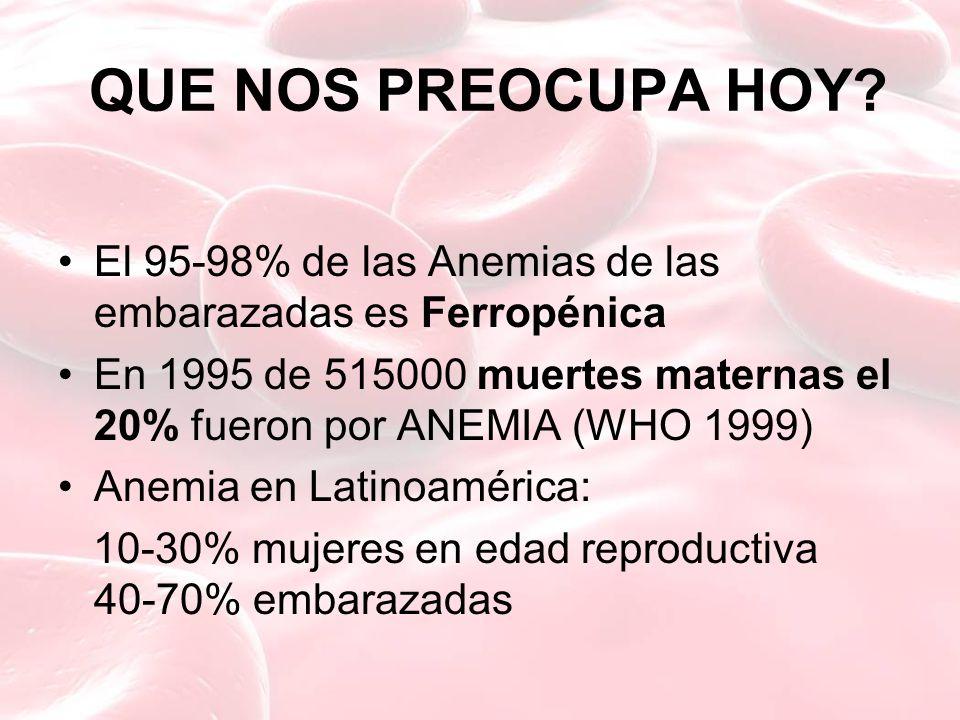 QUE NOS PREOCUPA HOY? El 95-98% de las Anemias de las embarazadas es Ferropénica En 1995 de 515000 muertes maternas el 20% fueron por ANEMIA (WHO 1999