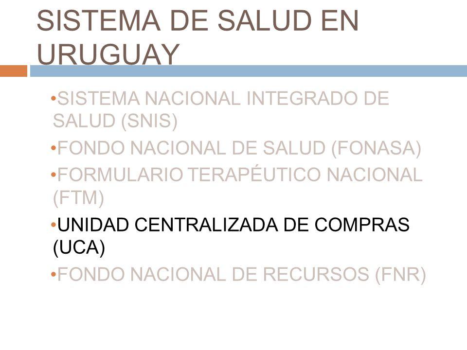 SISTEMA DE SALUD EN URUGUAY SISTEMA NACIONAL INTEGRADO DE SALUD (SNIS) FONDO NACIONAL DE SALUD (FONASA) FORMULARIO TERAPÉUTICO NACIONAL (FTM) UNIDAD CENTRALIZADA DE COMPRAS (UCA) FONDO NACIONAL DE RECURSOS (FNR)