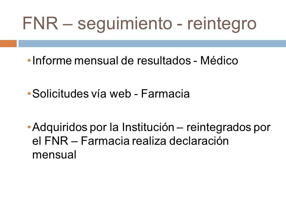 FNR – seguimiento - reintegro Informe mensual de resultados - Médico Solicitudes vía web - Farmacia Adquiridos por la Institución – reintegrados por el FNR – Farmacia realiza declaración mensual