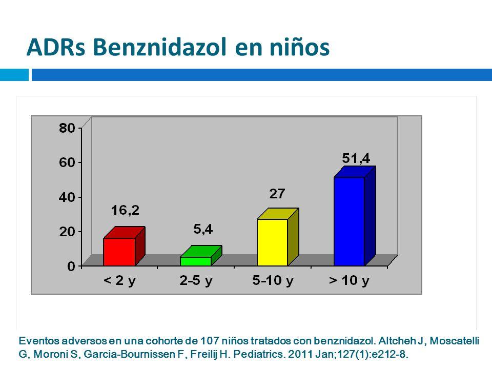 Eventos adversos en una cohorte de 107 niños tratados con benznidazol. Altcheh J, Moscatelli G, Moroni S, Garcia-Bournissen F, Freilij H. Pediatrics.