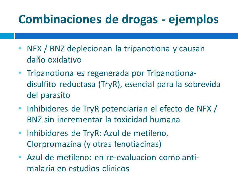 Combinaciones de drogas - ejemplos NFX / BNZ deplecionan la tripanotiona y causan daño oxidativo Tripanotiona es regenerada por Tripanotiona- disulfit